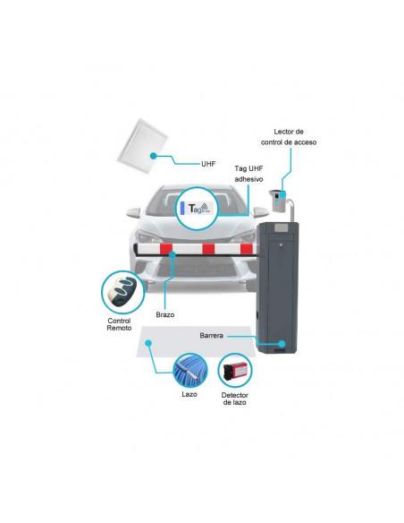 Tecnologías control de acceso de vehículos.