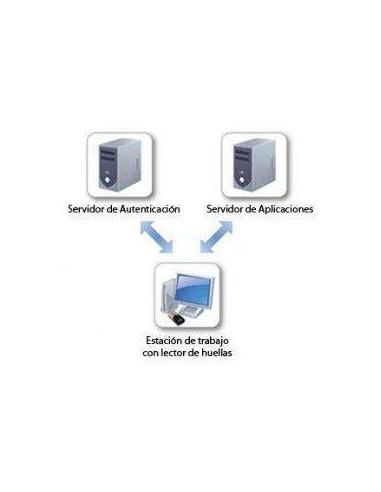 DigitalPersona Online