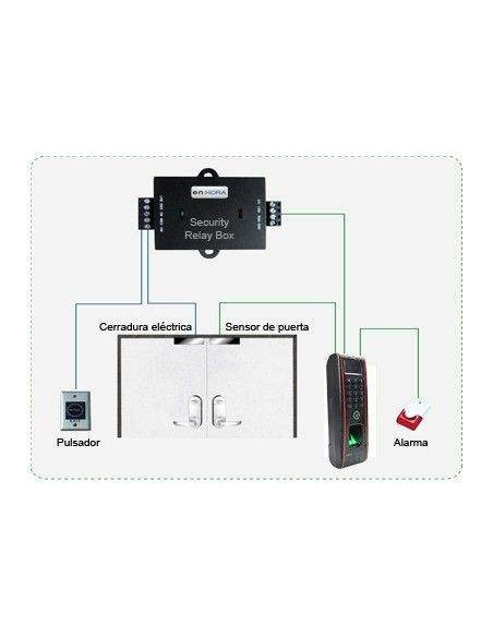 Terminal de Control de Acceso y Presencia IP65 - Relay security box