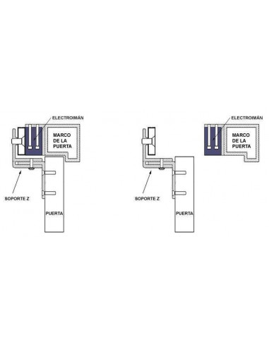 Cerradura electromagnética MINI de 60Kg.