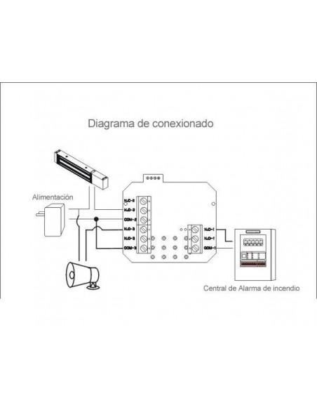 Pulsador de emergencia - Diagrama de conexionado