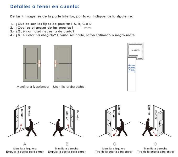 Tipos de cerradura