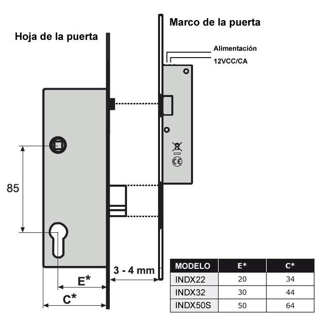 Modelos cerradura electromecánica INDX